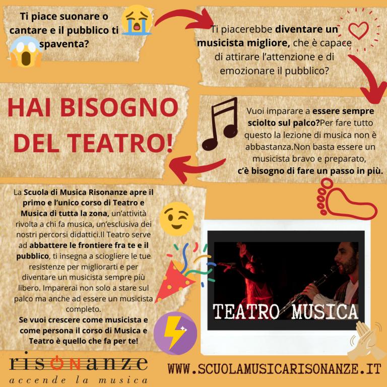 Corso di Teatro Scuola di Musica Risonanze